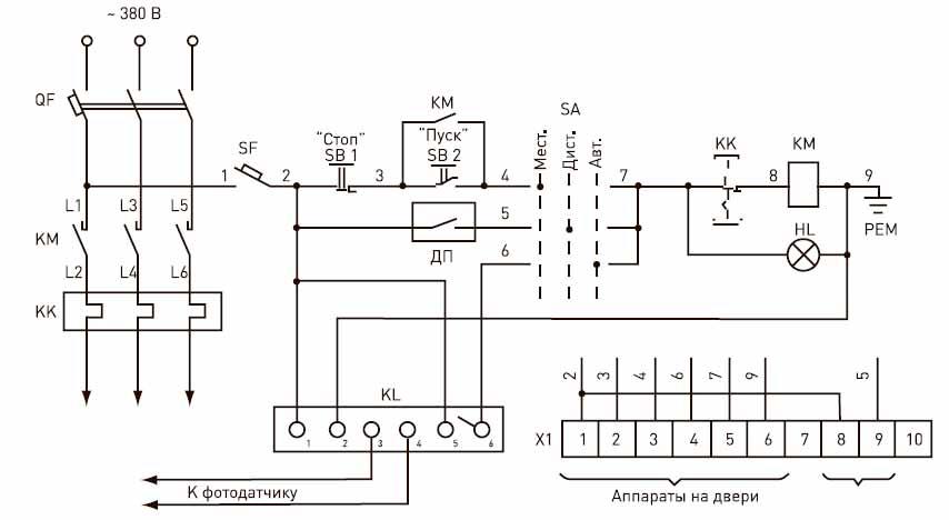 Дистанционное управление освещением схемы